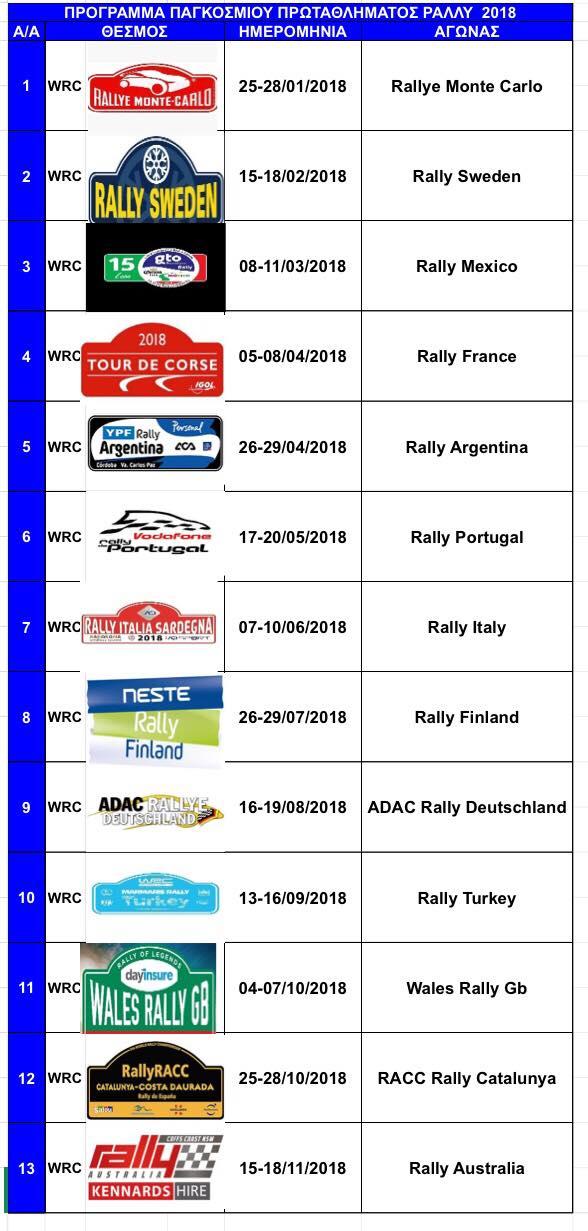 Πρόγραμμα WRC 2018