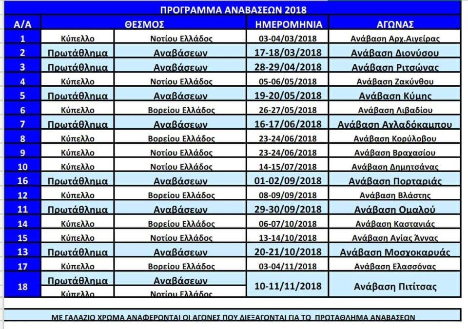 Ελληνικές Αναβάσεις- Πρόγραμμα 2018