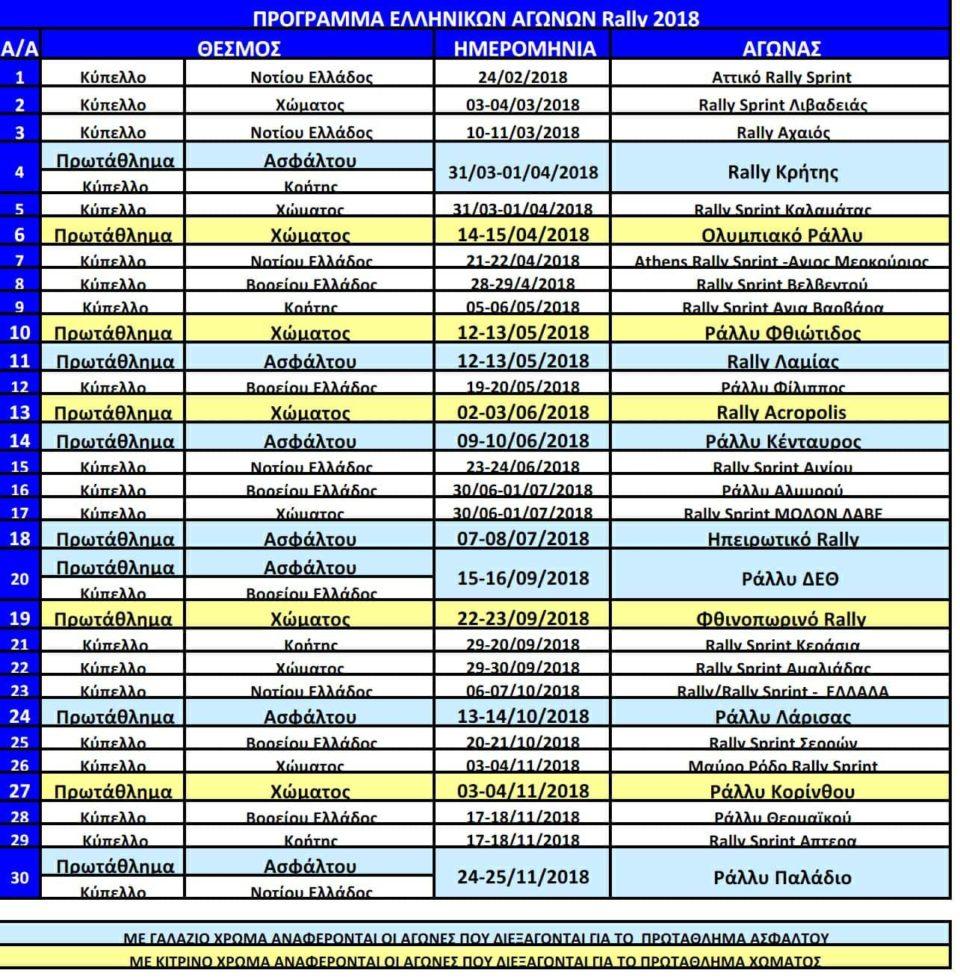 Ελληνικοί Αγώνες Ράλλυ- Πρόγραμμα 2018