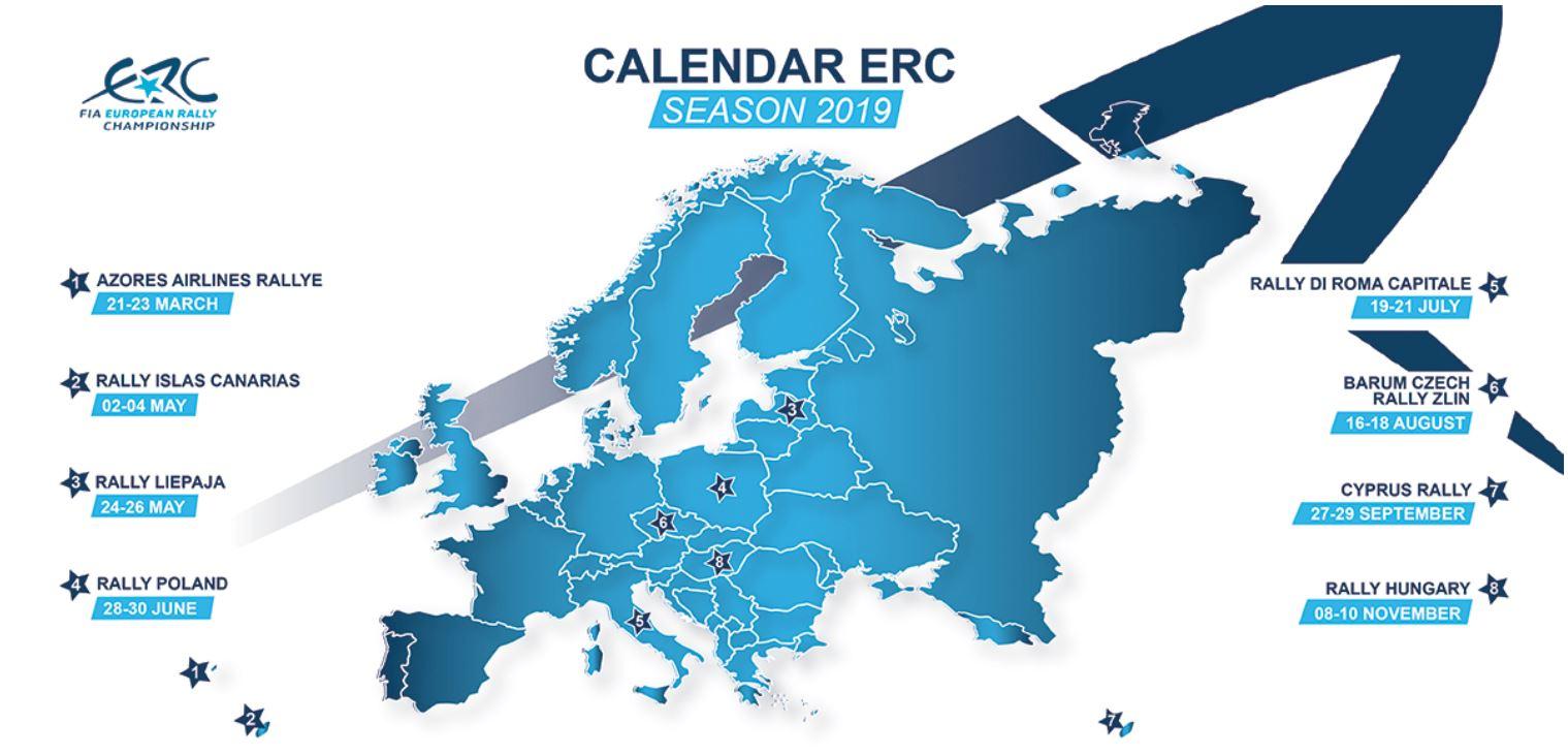 Πρόγραμμα ERC 2019